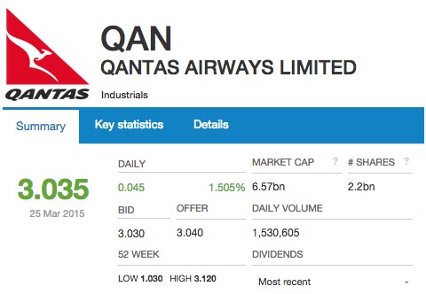 QANTAS's share price has grown steadily since the MH370 disaster.